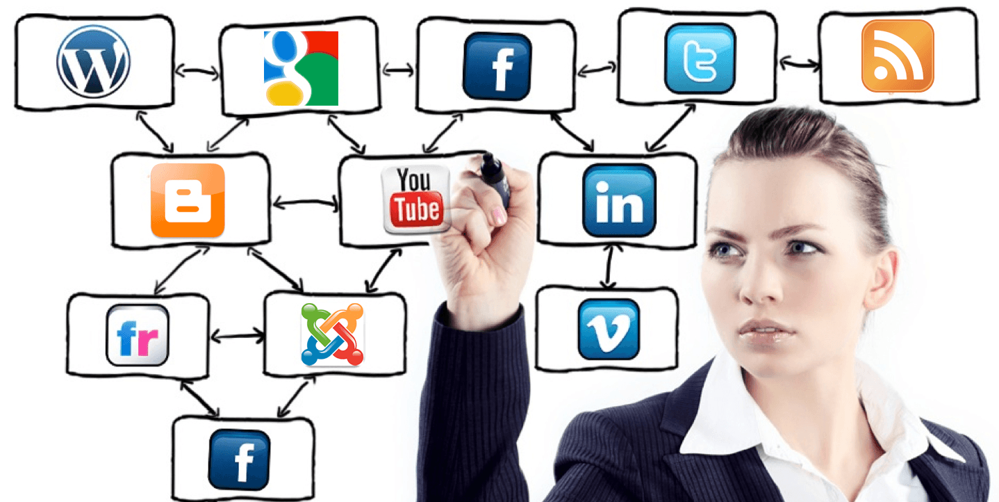 Marketing digitale bocconi